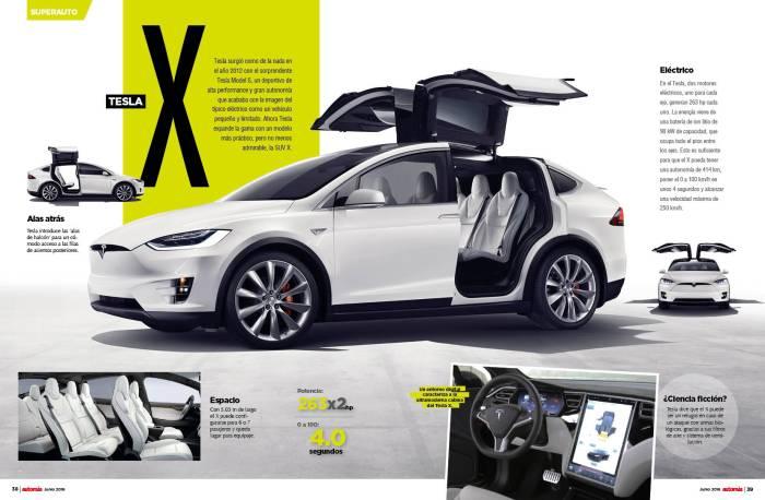 SA_Tesla